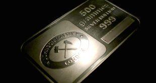 рост цены на серебро HSBC