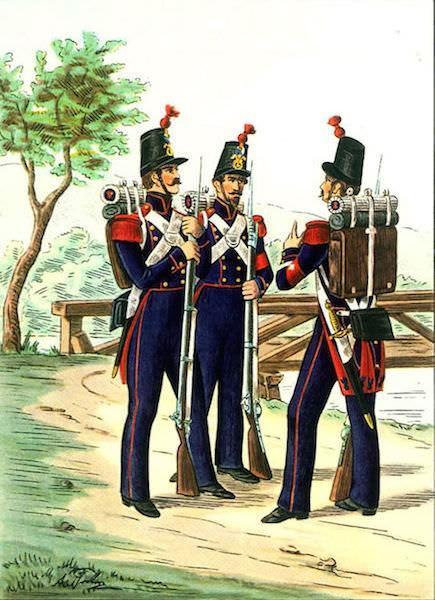 Армия кантона Цюрих (1854 год)