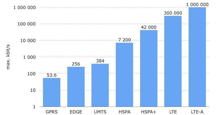 Photo of Названа стартовая цена частот 5G в Швейцарии